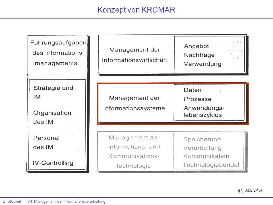 Konzept von KRCMAR ([7], Abb.2-16)